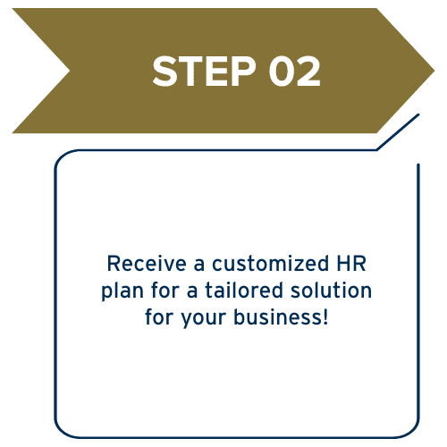 Step 2 - Online Payroll - Syndeo